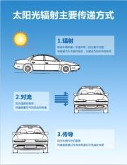 酷夏来临·解决车内闷热的最好办法